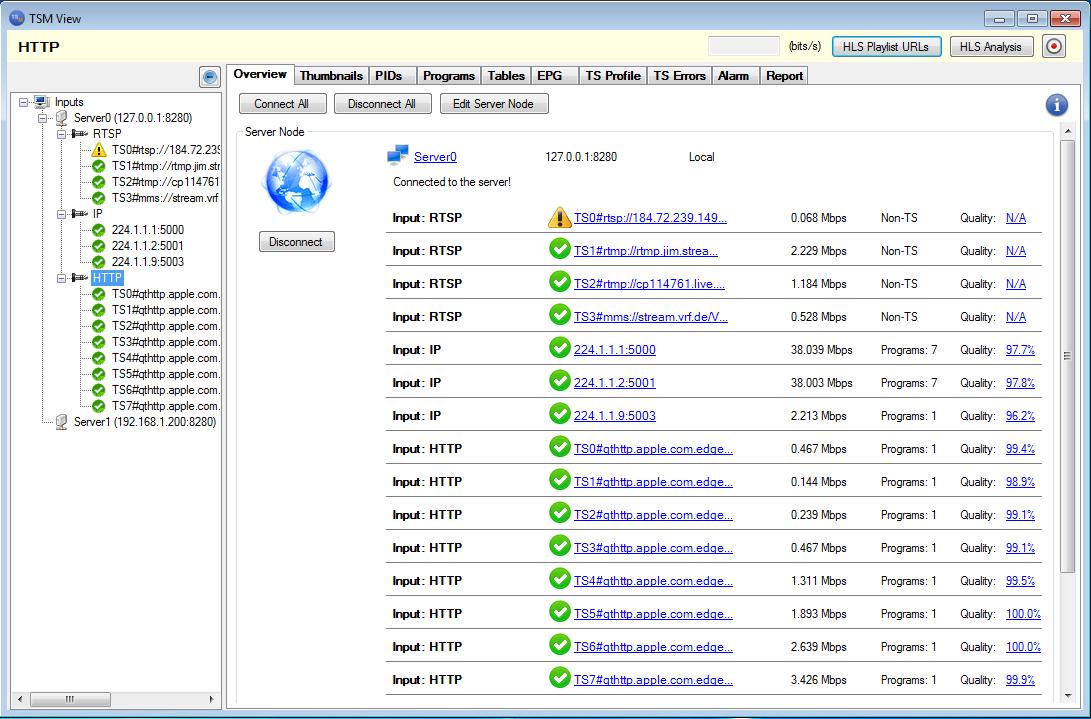 Ott Video Service Monitoring In Cdn