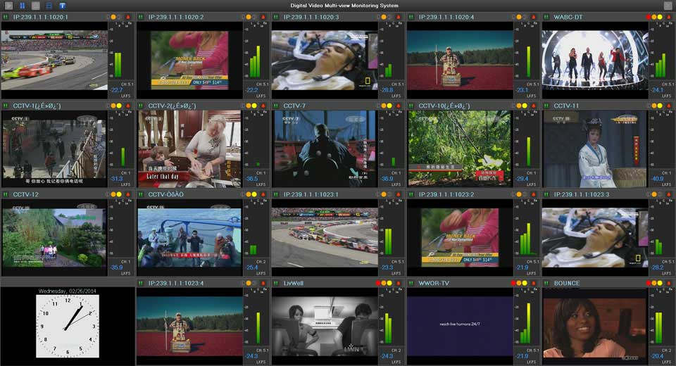 IP Multiviewer Monitoring System | Video Wall