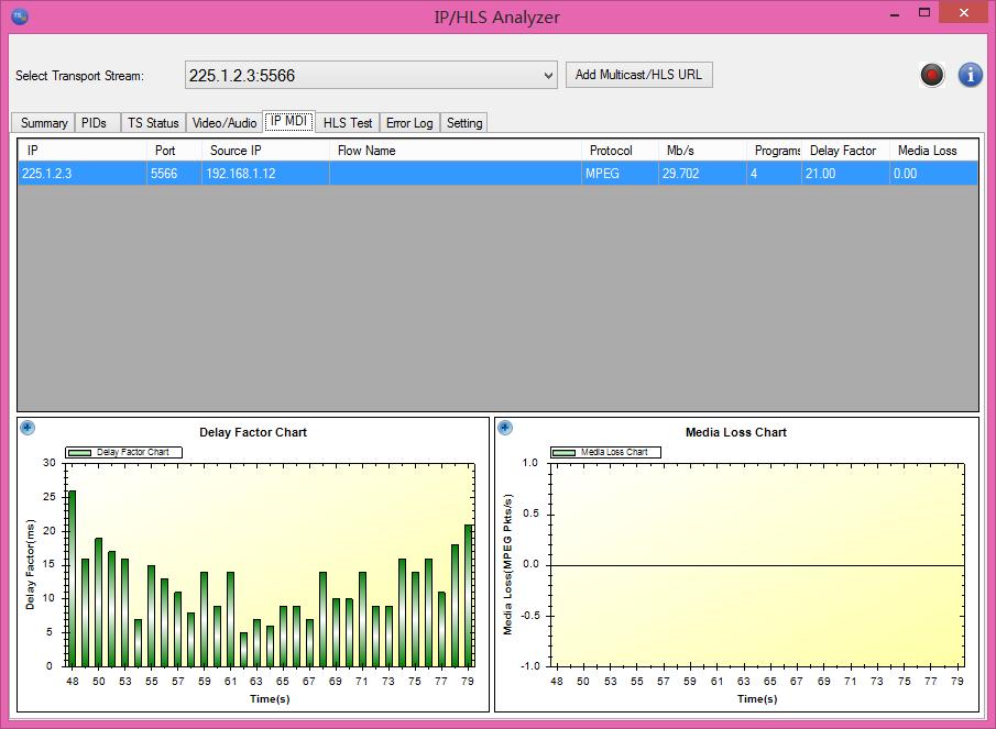 Mividi Software Download - Mobile IPTV & HLS Analyzer App